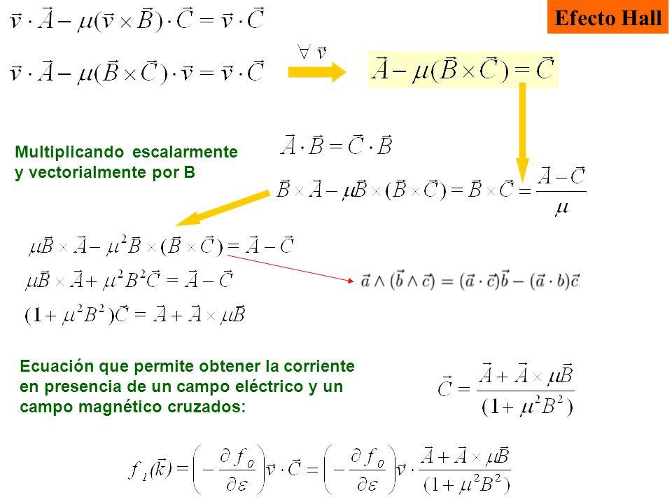 Efecto Hall Multiplicando escalarmente y vectorialmente por B