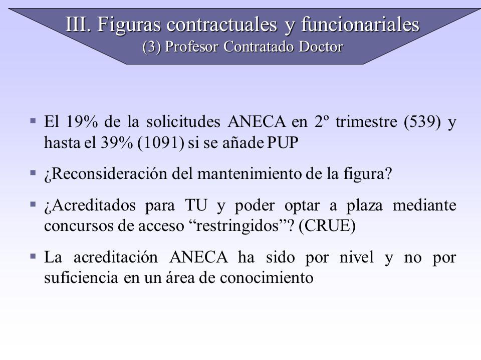 III. Figuras contractuales y funcionariales