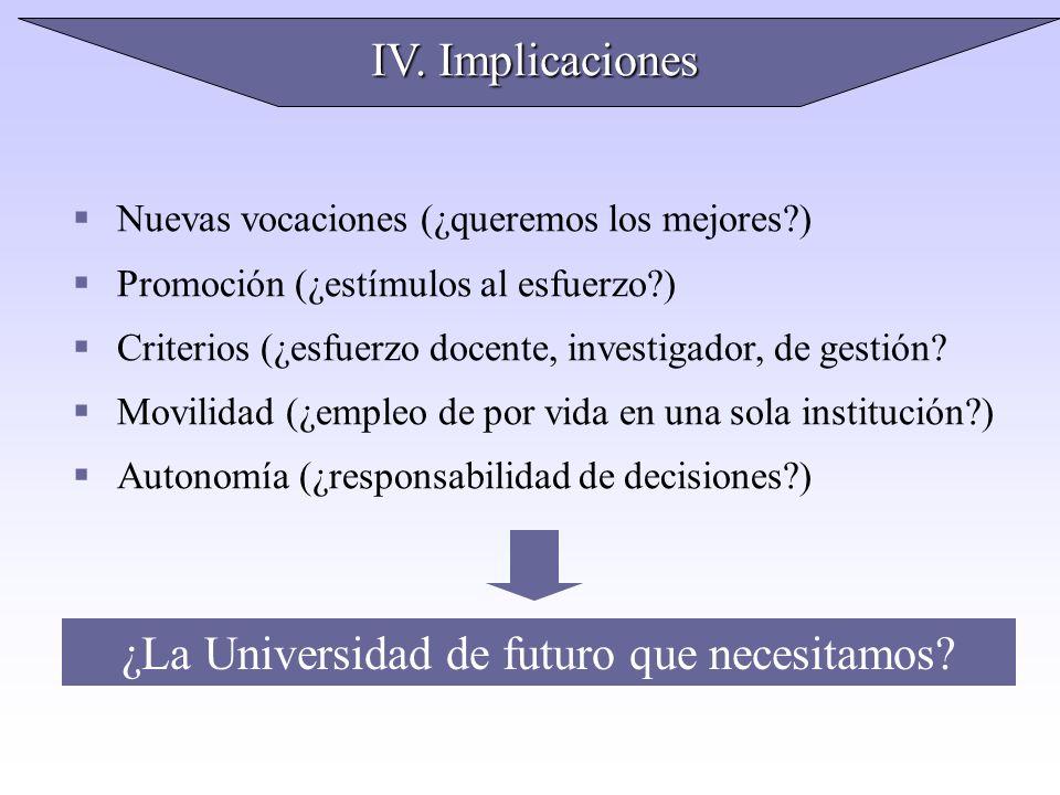 ¿La Universidad de futuro que necesitamos