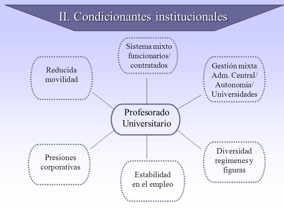 II. Condicionantes institucionales