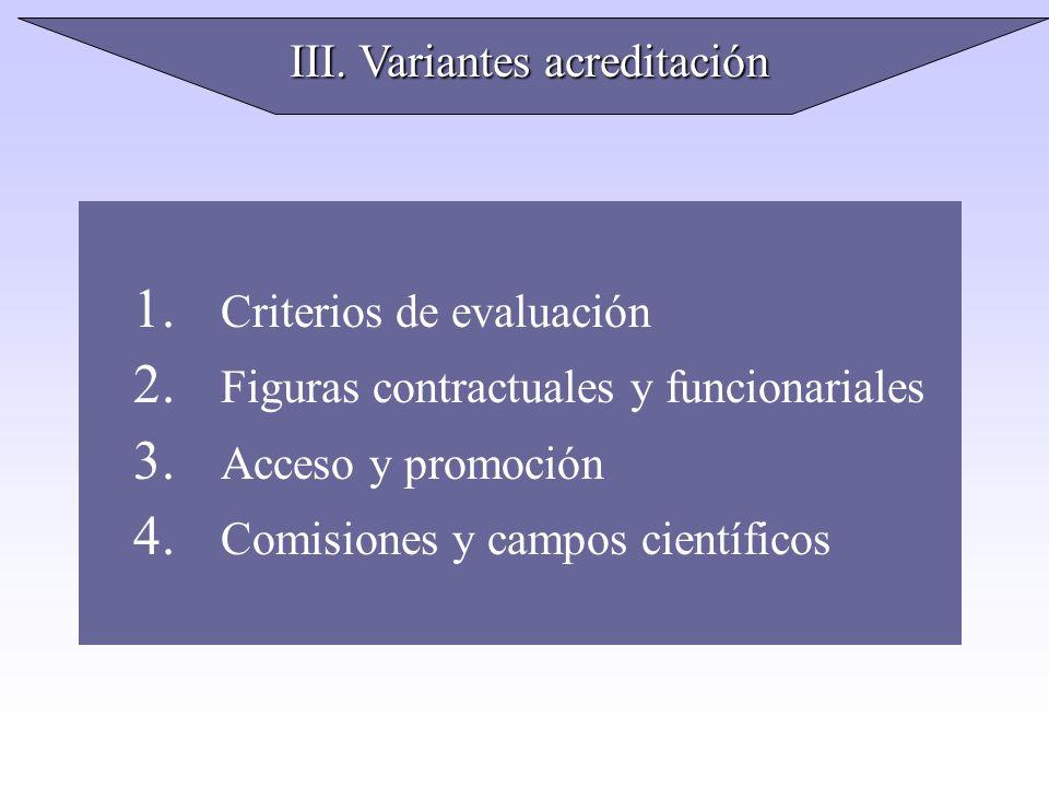 III. Variantes acreditación