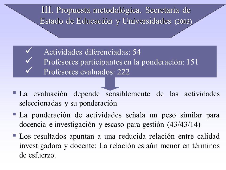 III. Propuesta metodológica