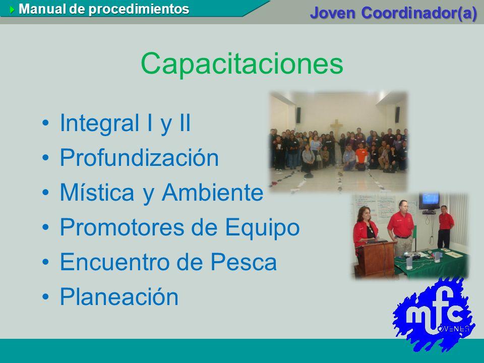 Capacitaciones Integral I y II Profundización Mística y Ambiente