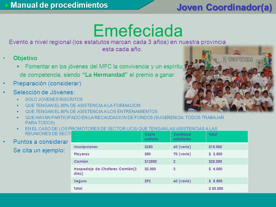 Emefeciada Joven Coordinador(a) Manual de procedimientos