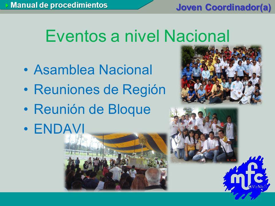Eventos a nivel Nacional