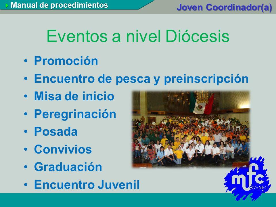 Eventos a nivel Diócesis