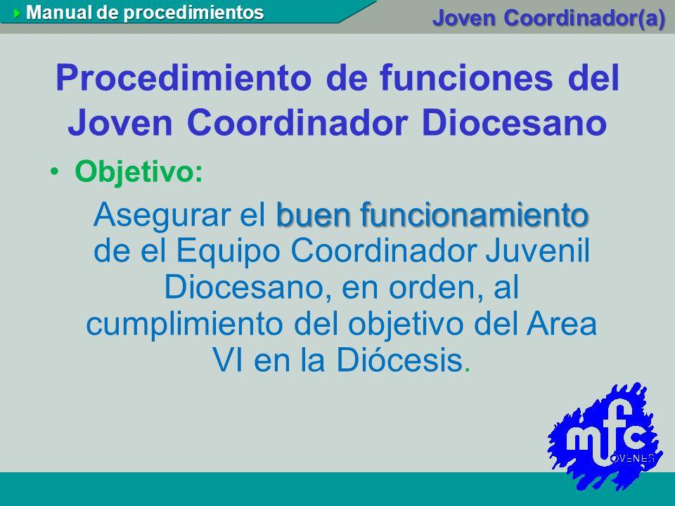Procedimiento de funciones del Joven Coordinador Diocesano
