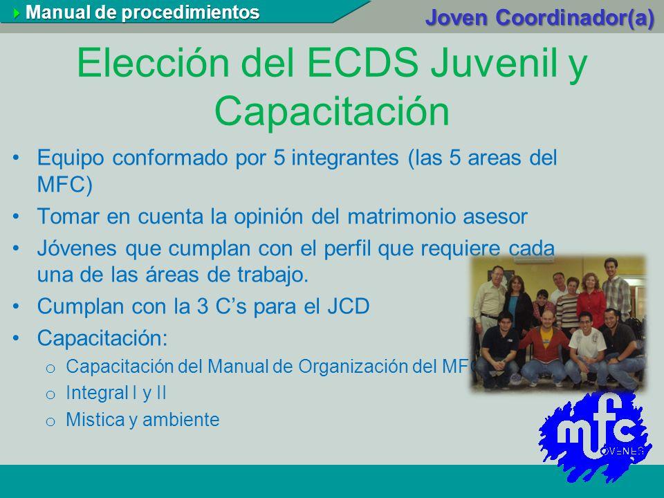 Elección del ECDS Juvenil y Capacitación
