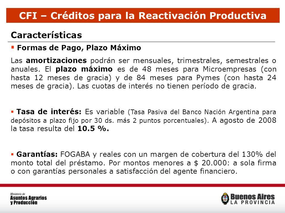 CFI – Créditos para la Reactivación Productiva