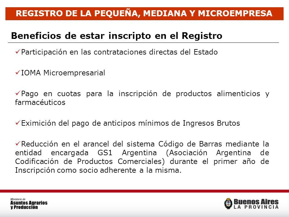 REGISTRO DE LA PEQUEÑA, MEDIANA Y MICROEMPRESA