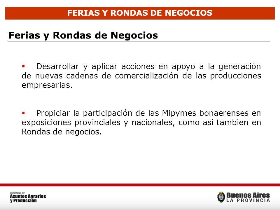 FERIAS Y RONDAS DE NEGOCIOS