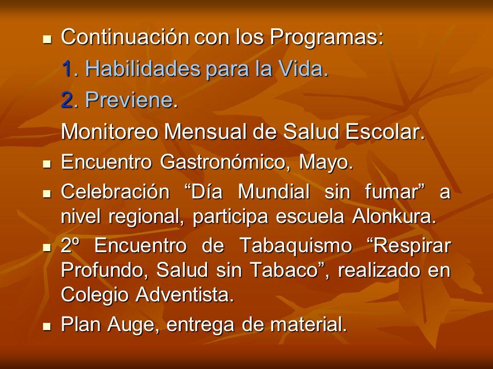 Continuación con los Programas: 1. Habilidades para la Vida.