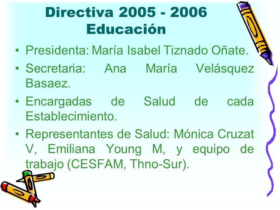 Directiva 2005 - 2006 Educación Presidenta: María Isabel Tiznado Oñate. Secretaria: Ana María Velásquez Basaez.