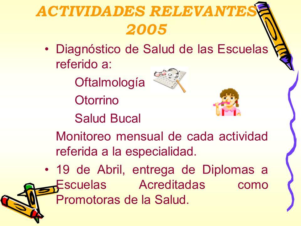 ACTIVIDADES RELEVANTES 2005