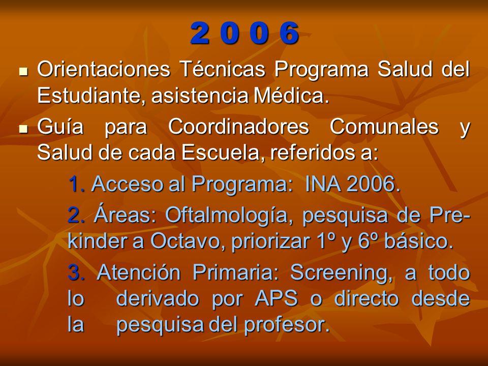 2 0 0 6 Orientaciones Técnicas Programa Salud del Estudiante, asistencia Médica.
