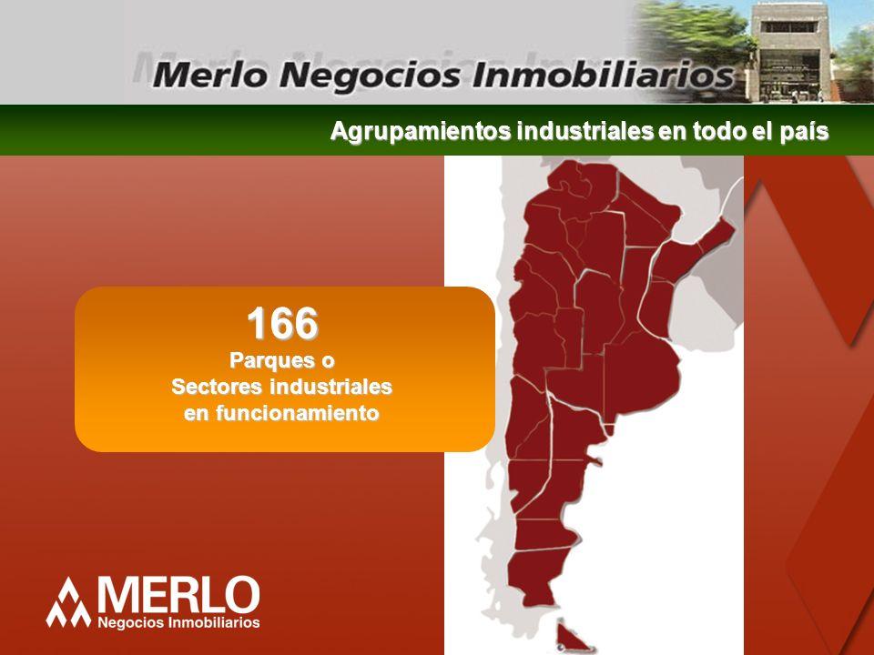 Agrupamientos industriales en todo el país Sectores industriales