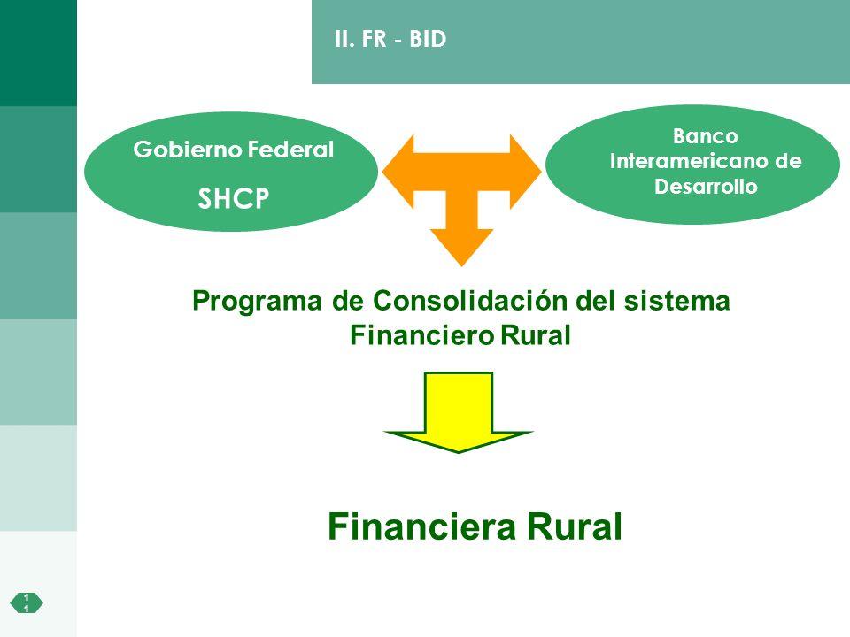 II. FR - BID Banco Interamericano de Desarrollo. Gobierno Federal. SHCP. Programa de Consolidación del sistema Financiero Rural.