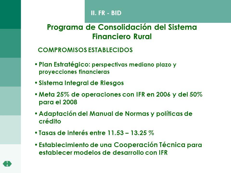 Programa de Consolidación del Sistema Financiero Rural