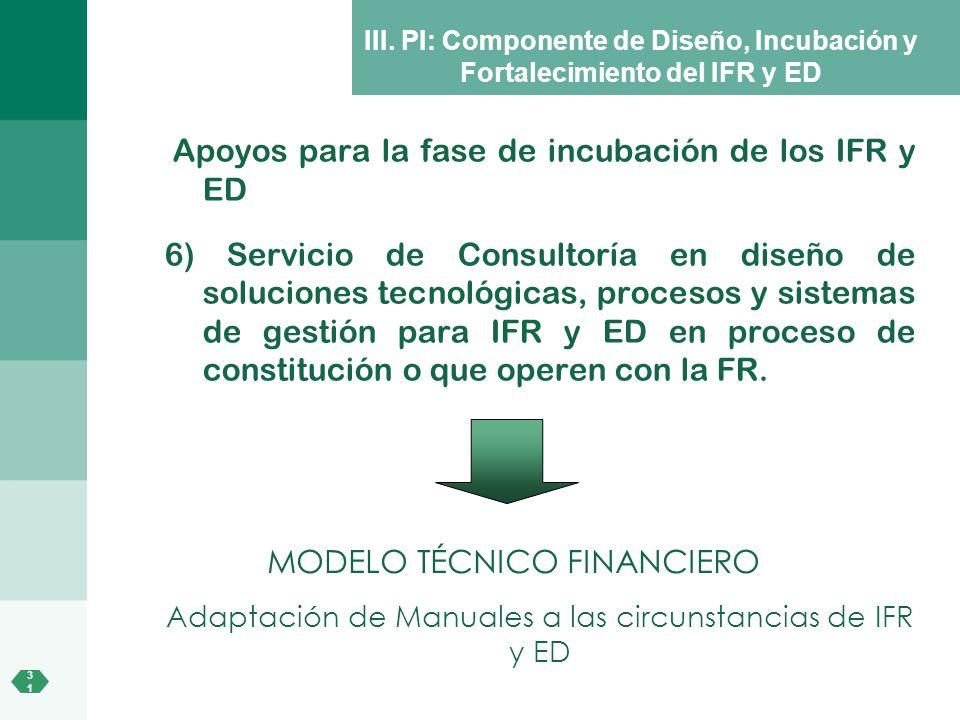 Apoyos para la fase de incubación de los IFR y ED