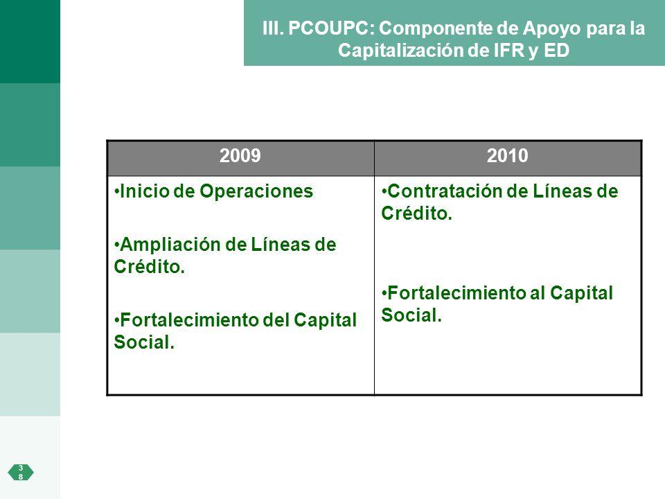 III. PCOUPC: Componente de Apoyo para la Capitalización de IFR y ED