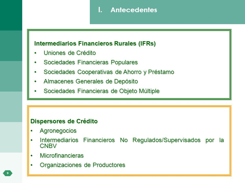 Antecedentes Intermediarios Financieros Rurales (IFRs)