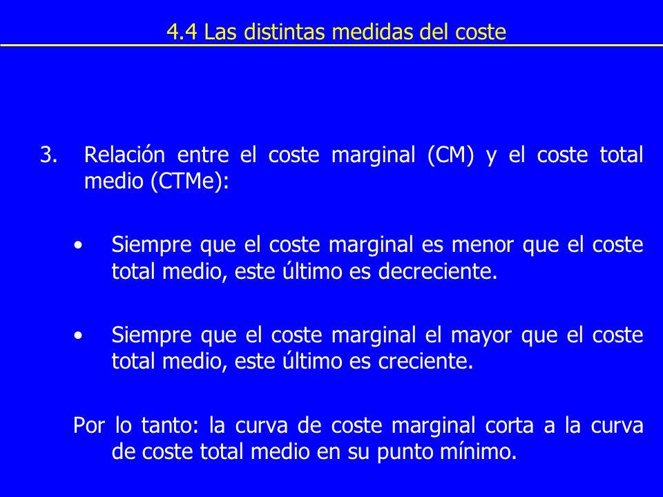 4.4 Las distintas medidas del coste
