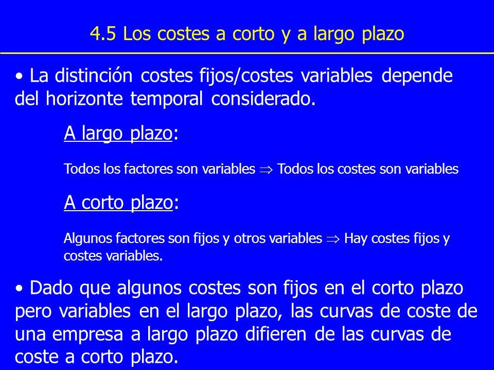4.5 Los costes a corto y a largo plazo