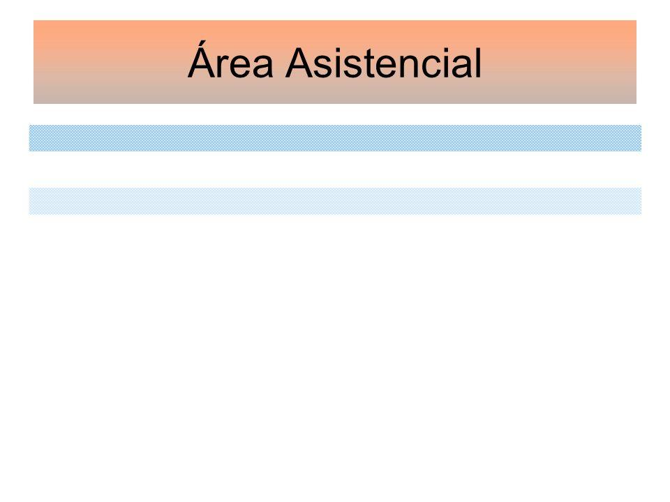 Área Asistencial