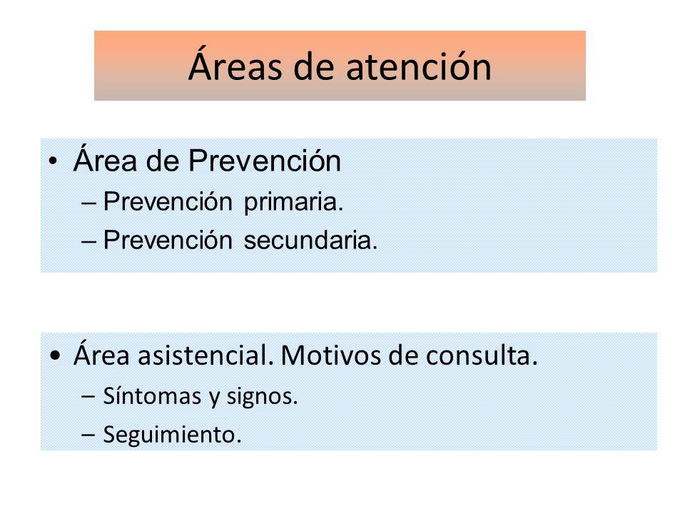 Áreas de atención Área de Prevención