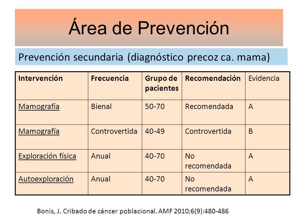 Área de Prevención Prevención secundaria (diagnóstico precoz ca. mama)