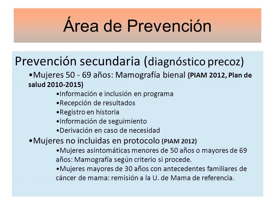 Área de Prevención Prevención secundaria (diagnóstico precoz)