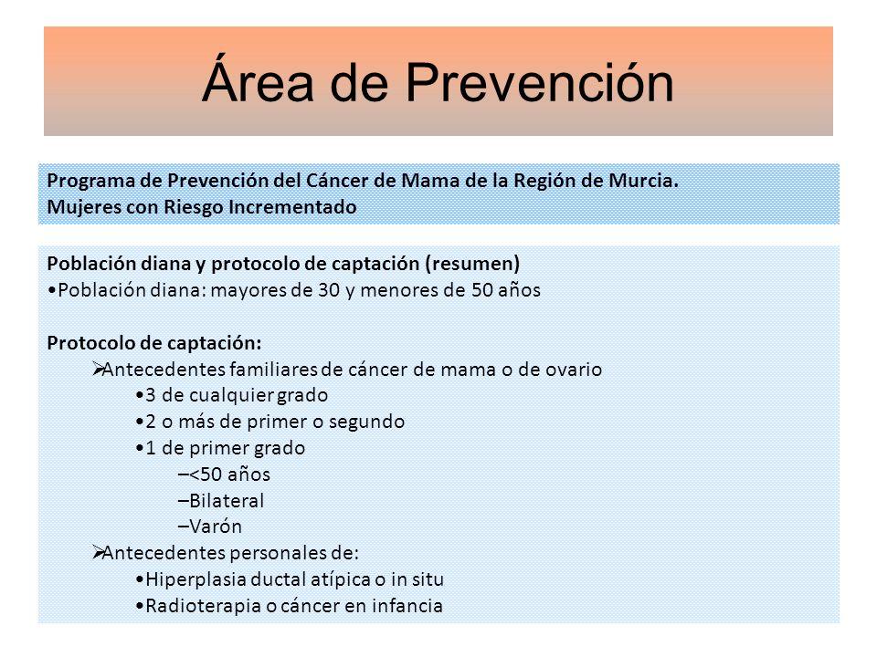 Área de Prevención Programa de Prevención del Cáncer de Mama de la Región de Murcia. Mujeres con Riesgo Incrementado.