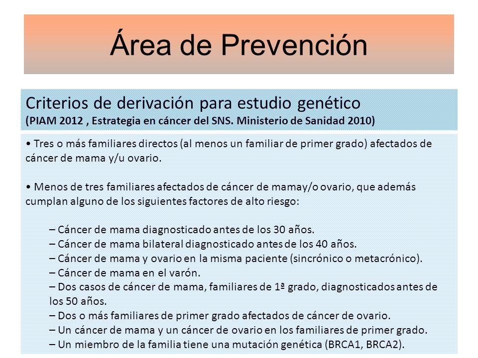 Área de Prevención Criterios de derivación para estudio genético