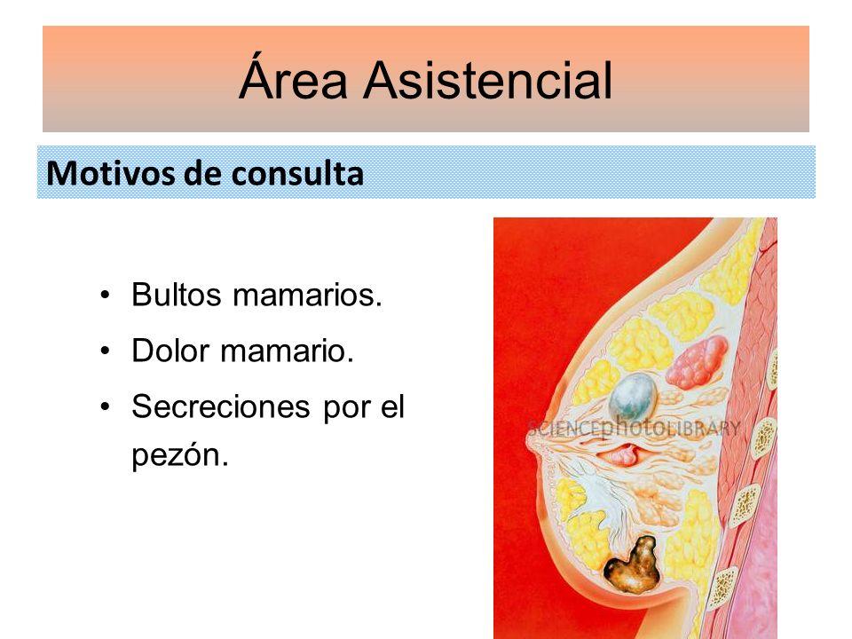 Área Asistencial Motivos de consulta Bultos mamarios. Dolor mamario.