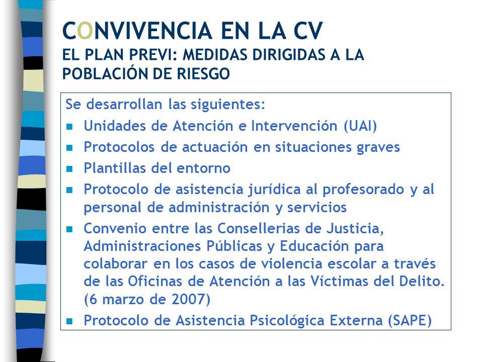 CONVIVENCIA EN LA CV EL PLAN PREVI: MEDIDAS DIRIGIDAS A LA POBLACIÓN DE RIESGO