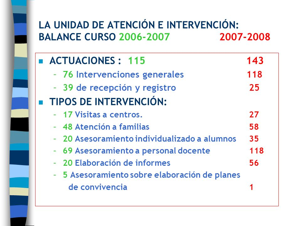 TIPOS DE INTERVENCIÓN:
