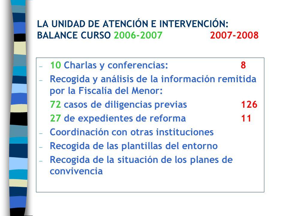 LA UNIDAD DE ATENCIÓN E INTERVENCIÓN: BALANCE CURSO 2006-2007