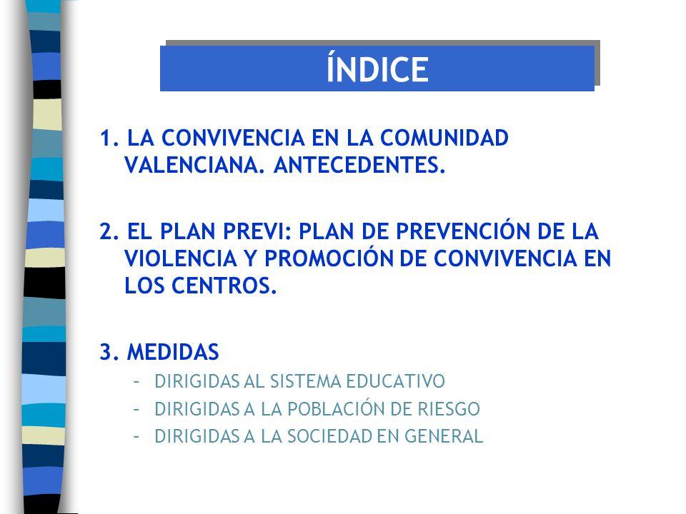 ÍNDICE 1. LA CONVIVENCIA EN LA COMUNIDAD VALENCIANA. ANTECEDENTES.