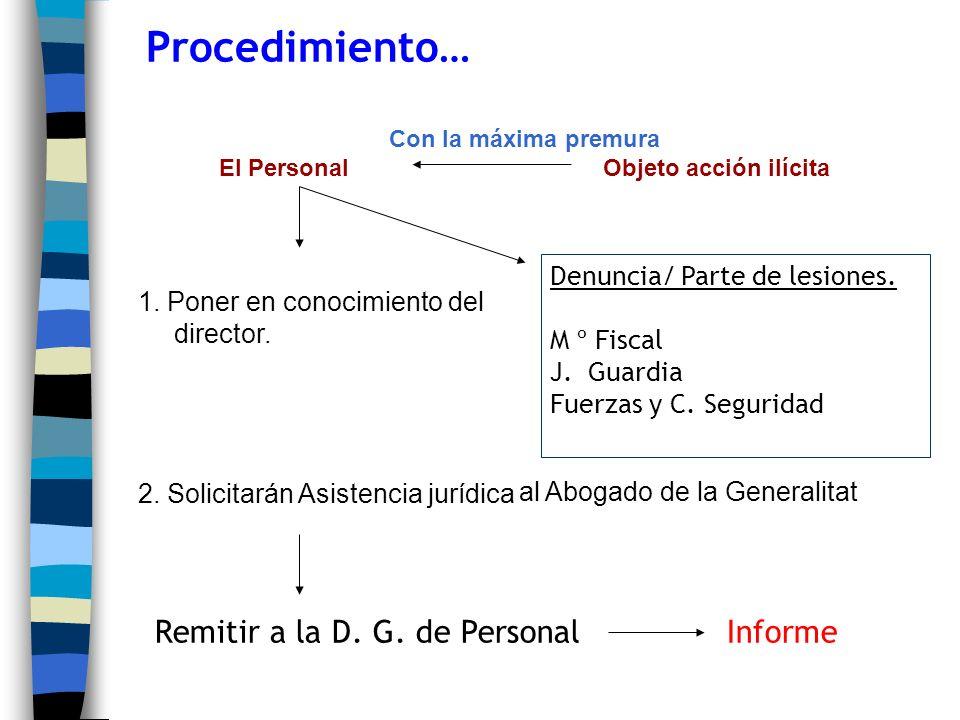 El Personal Objeto acción ilícita