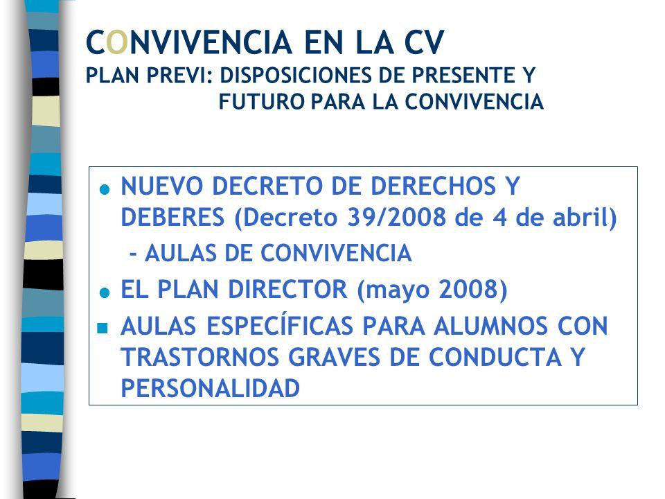 CONVIVENCIA EN LA CV PLAN PREVI: DISPOSICIONES DE PRESENTE Y