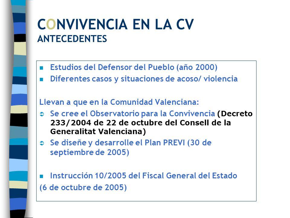 CONVIVENCIA EN LA CV ANTECEDENTES