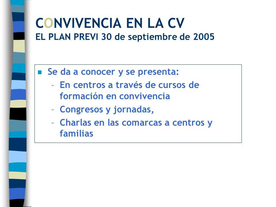 CONVIVENCIA EN LA CV EL PLAN PREVI 30 de septiembre de 2005
