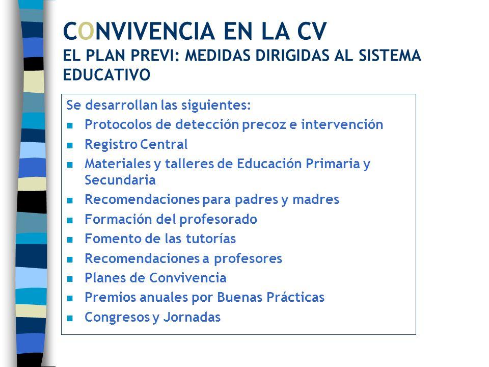 CONVIVENCIA EN LA CV EL PLAN PREVI: MEDIDAS DIRIGIDAS AL SISTEMA EDUCATIVO