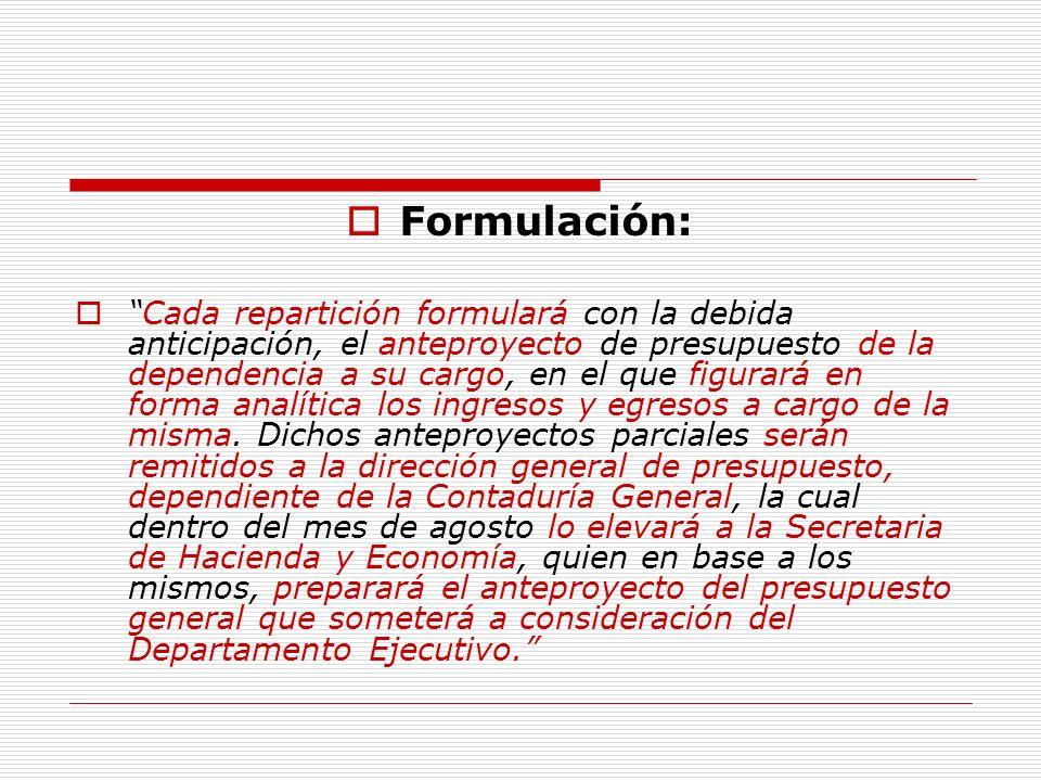 Formulación: