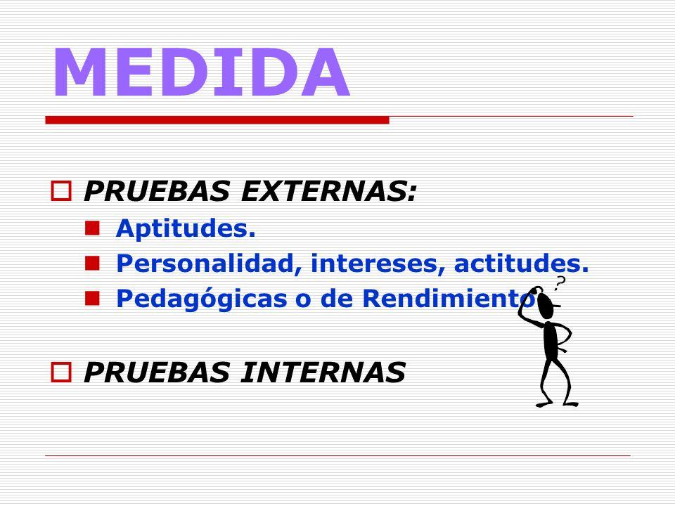 MEDIDA PRUEBAS EXTERNAS: PRUEBAS INTERNAS Aptitudes.