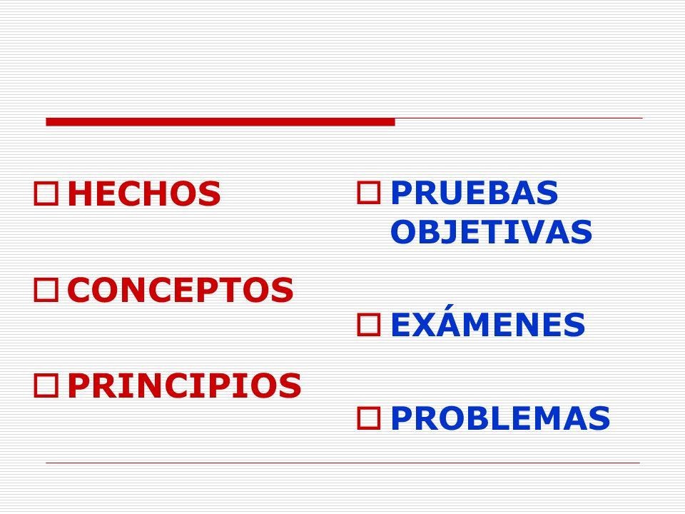 HECHOS CONCEPTOS PRINCIPIOS PRUEBAS OBJETIVAS EXÁMENES PROBLEMAS