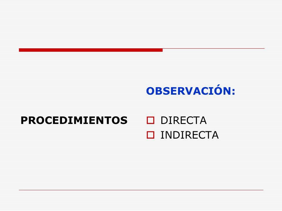PROCEDIMIENTOS OBSERVACIÓN: DIRECTA INDIRECTA