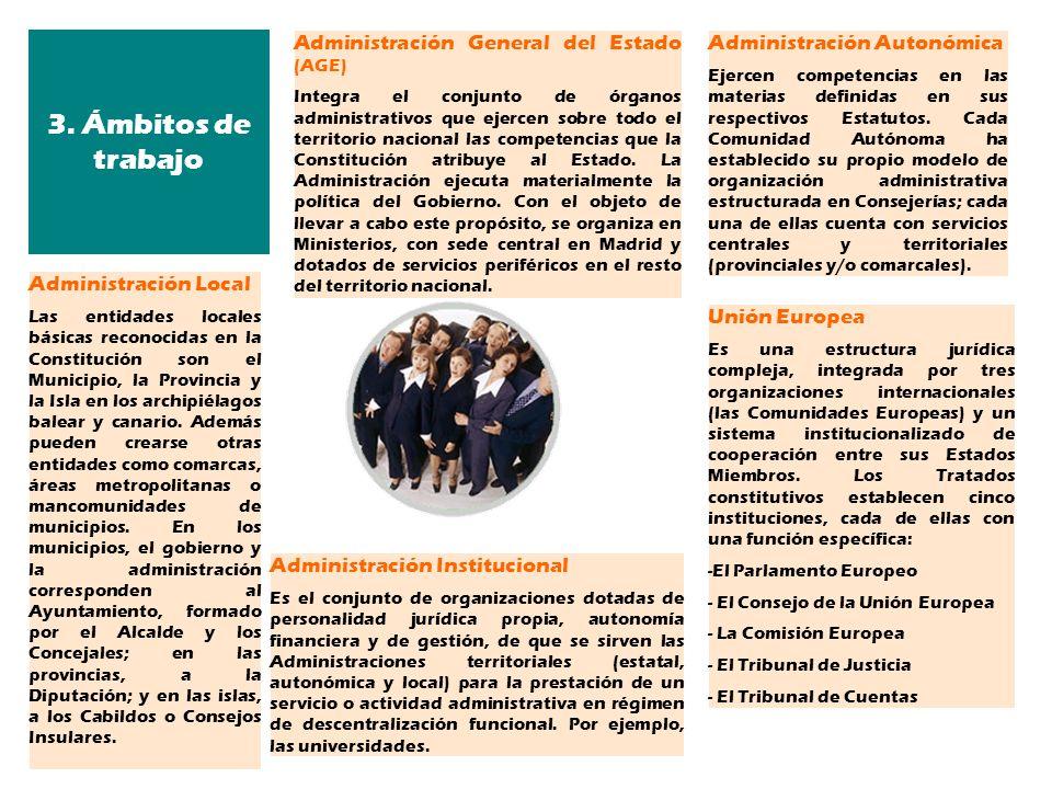 3. Ámbitos de trabajo Administración General del Estado (AGE)