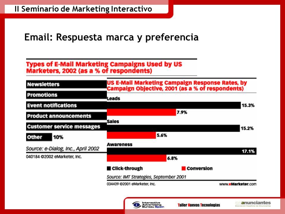 Email: Respuesta marca y preferencia
