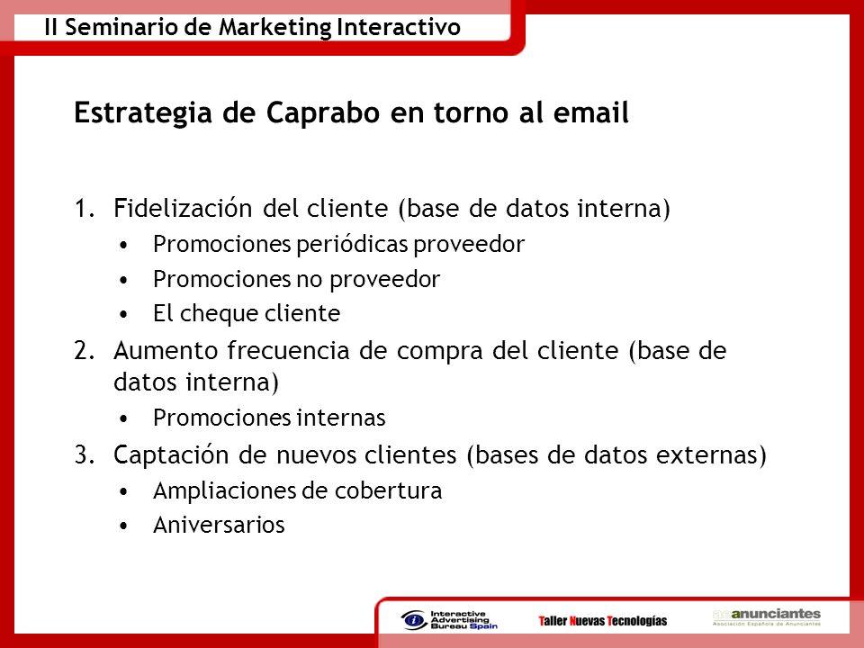 Estrategia de Caprabo en torno al email